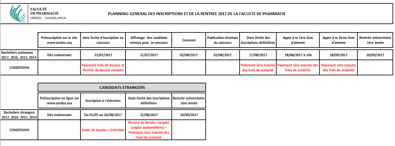 Calendrier Inscriptions FPh